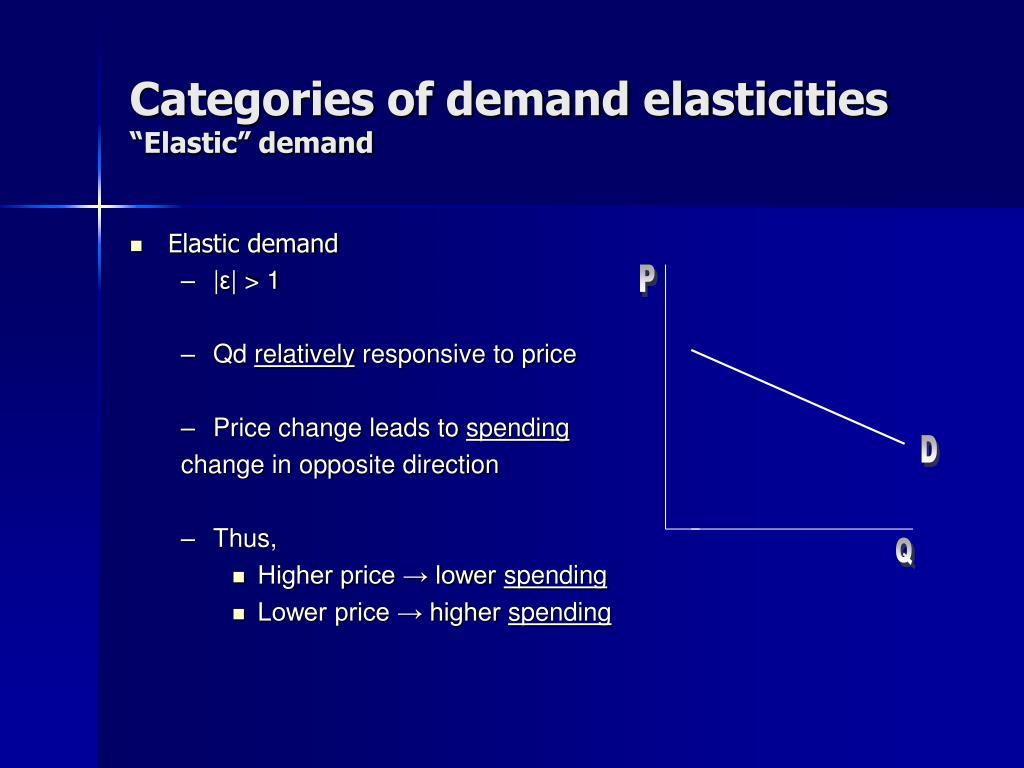 Categories of demand elasticities