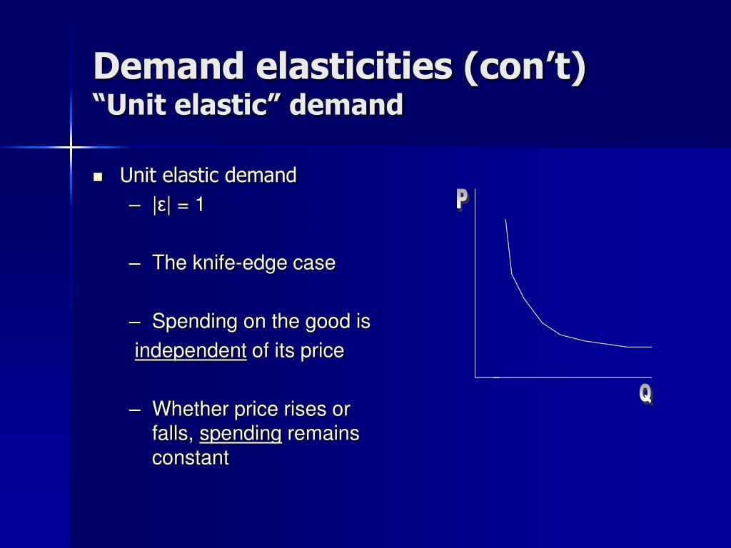 Demand elasticities (con't)