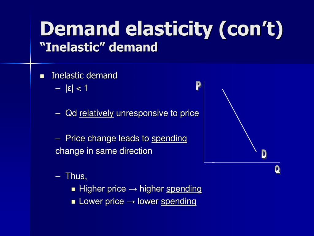 Demand elasticity (con't)