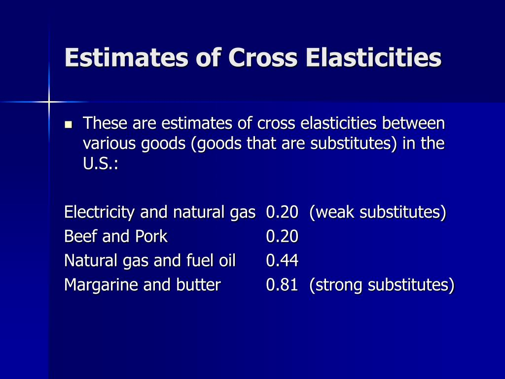 Estimates of Cross Elasticities