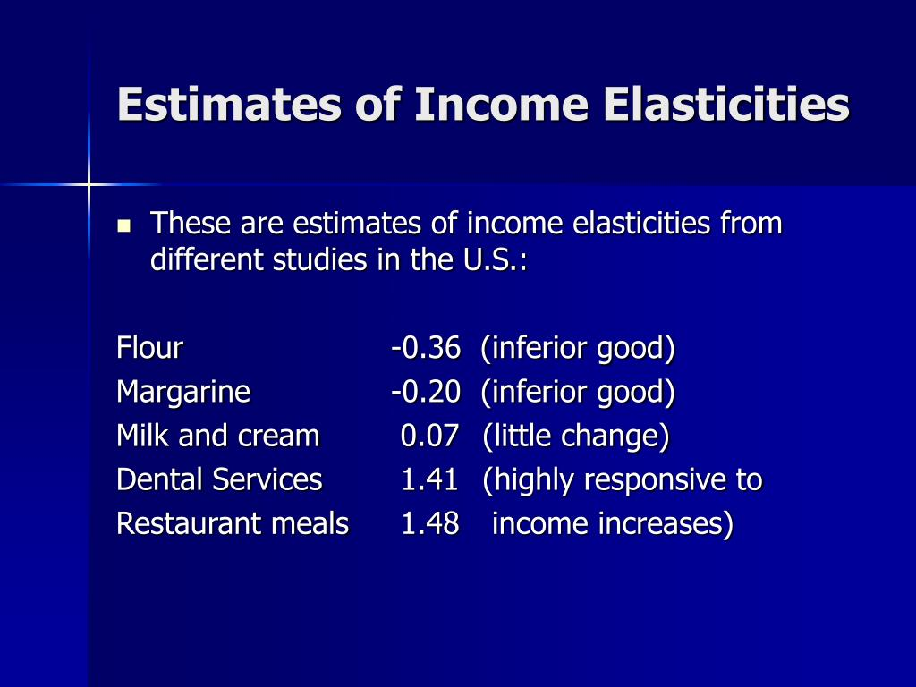 Estimates of Income Elasticities