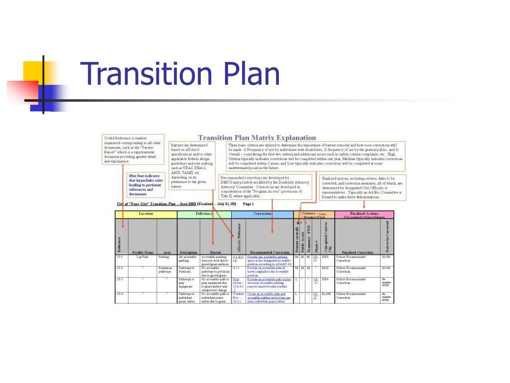 Transition Plan