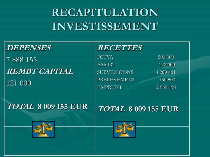 RECAPITULATION INVESTISSEMENT