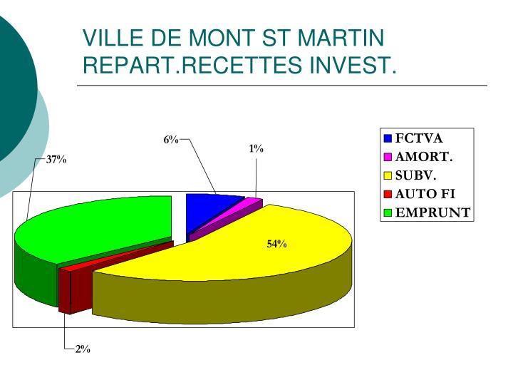 VILLE DE MONT ST MARTIN REPART.RECETTES INVEST.