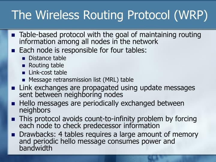 The Wireless Routing Protocol (WRP)