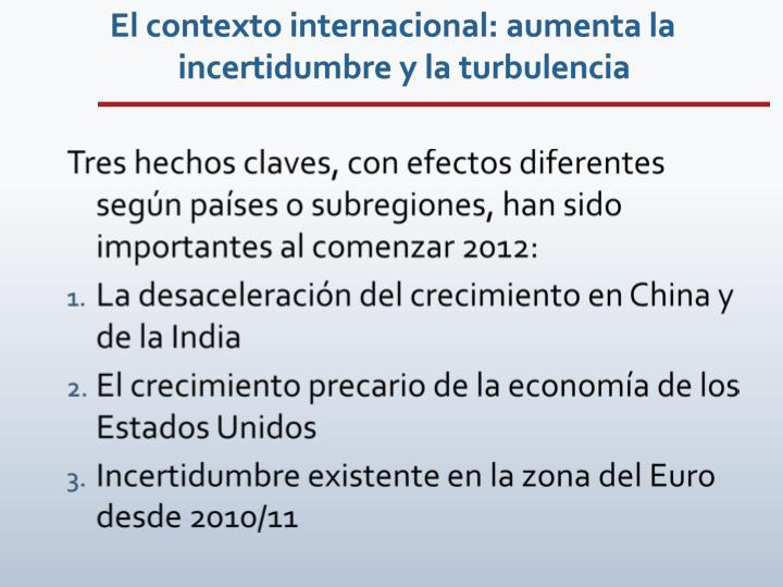 El contexto internacional