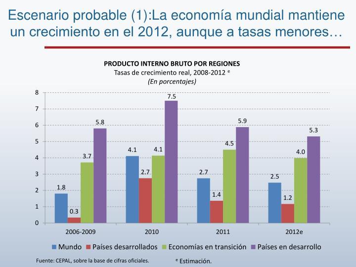 Escenario probable (1):La economía mundial mantiene un crecimiento en el 2012, aunque a tasas menores…