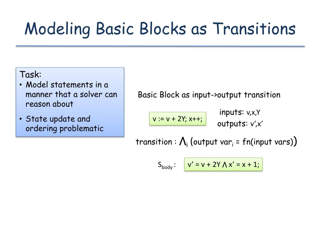 Modeling Basic Blocks as Transitions