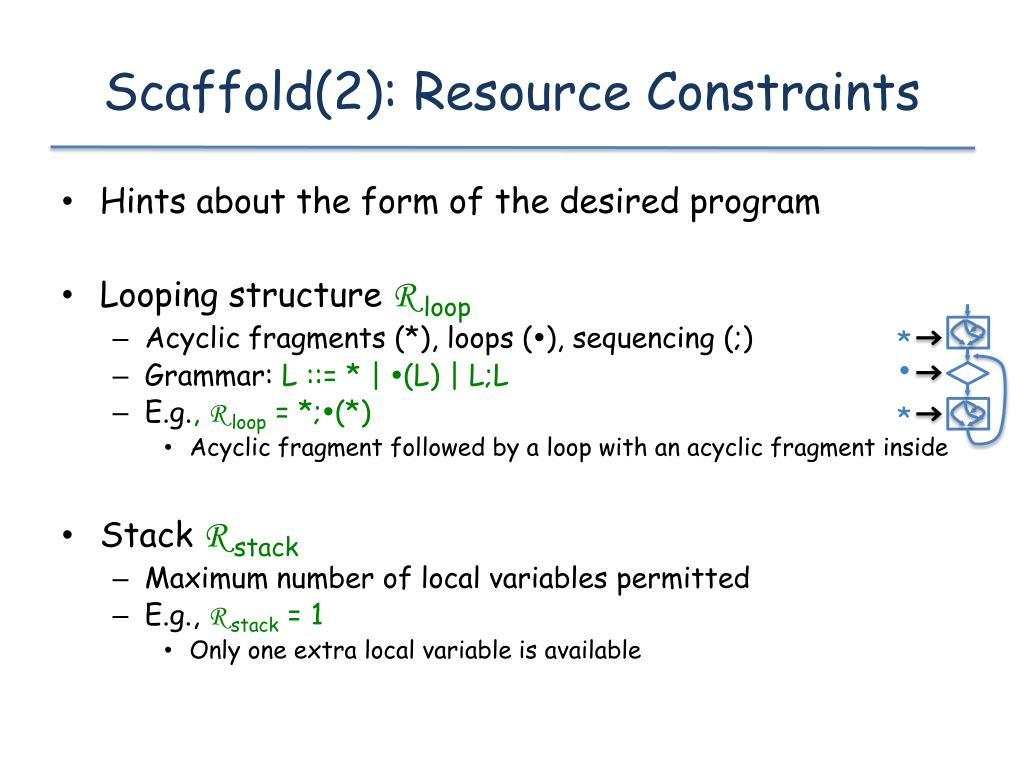 Scaffold(2): Resource Constraints