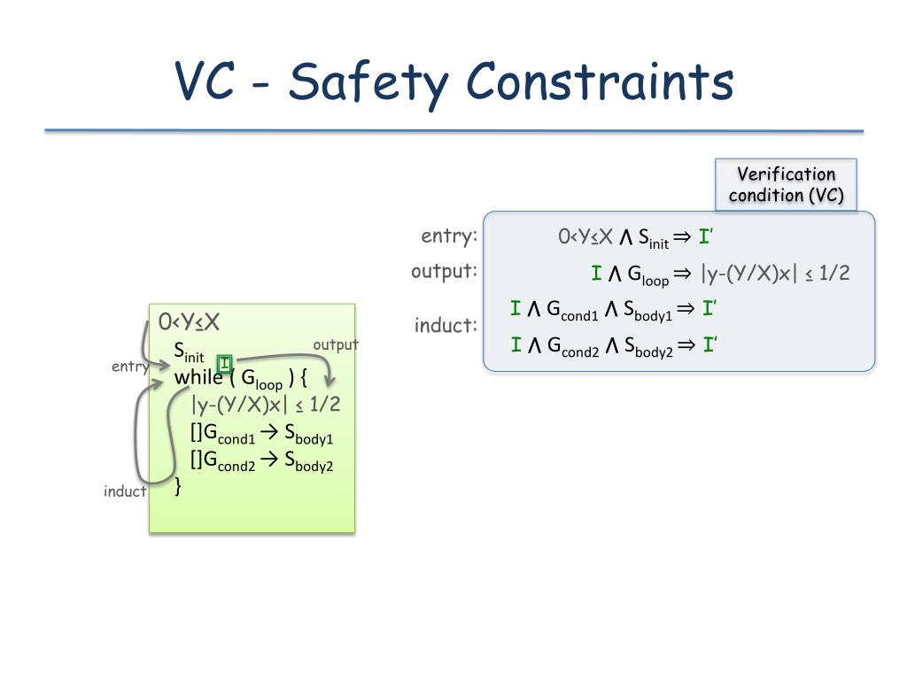 VC - Safety Constraints