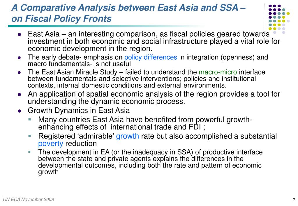 A Comparative Analysis between East Asia and SSA – on Fiscal Policy Fronts