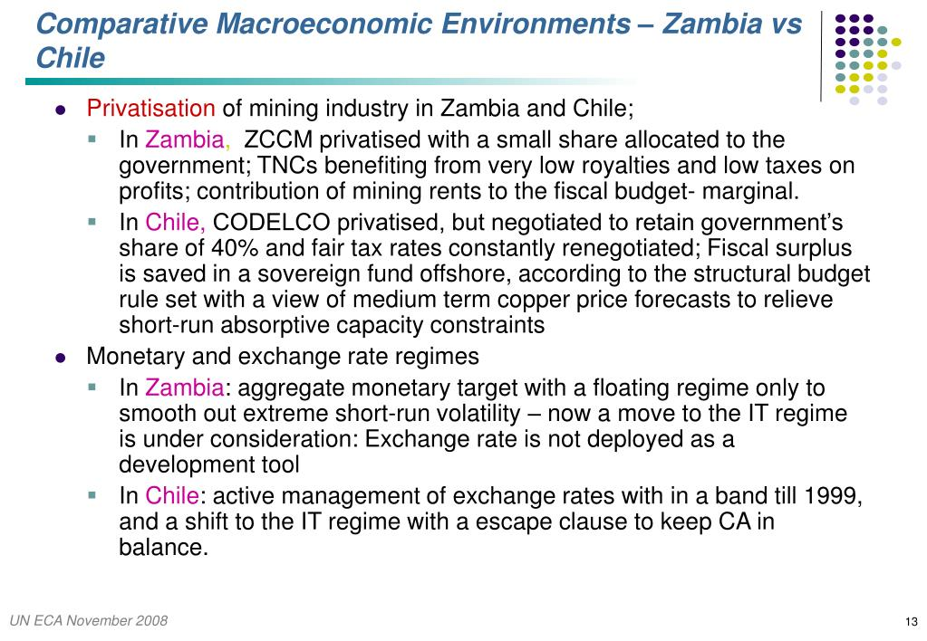 Comparative Macroeconomic Environments – Zambia vs Chile