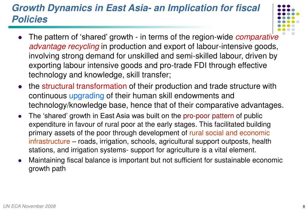 Growth Dynamics in East Asia- an Implication for fiscal Policies