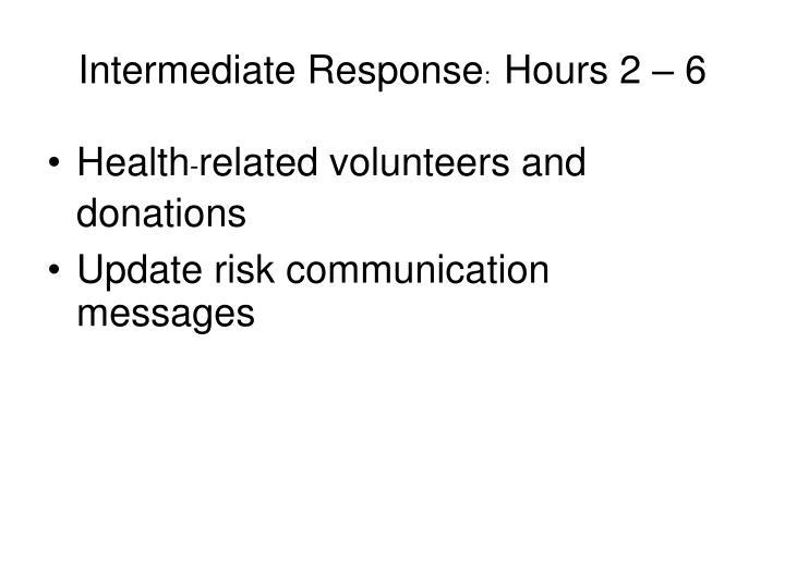 Intermediate Response