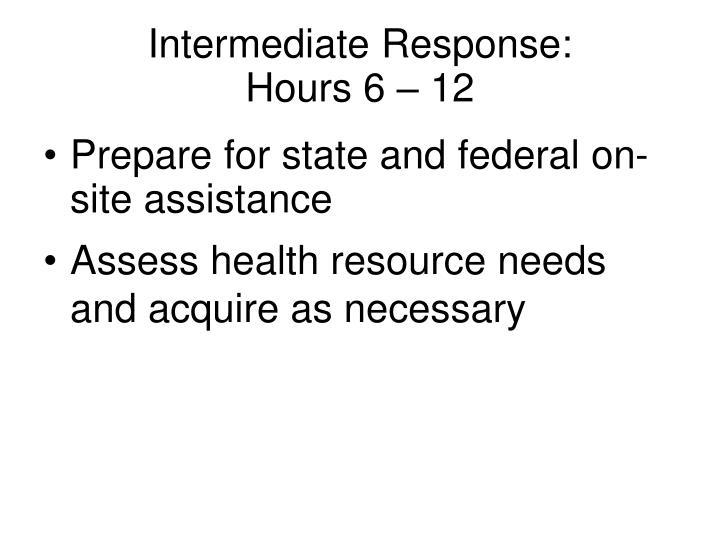 Intermediate Response: