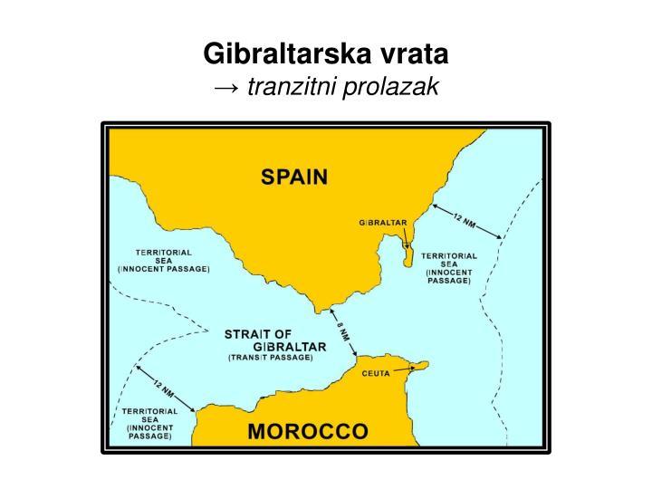 Gibraltarska vrata