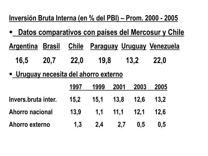 Inversión Bruta Interna (en % del PBI) – Prom. 2000 - 2005