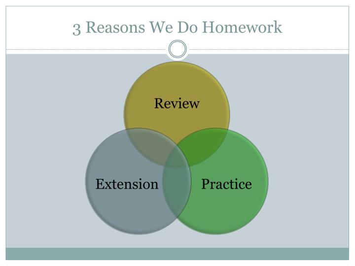 3 Reasons We Do Homework