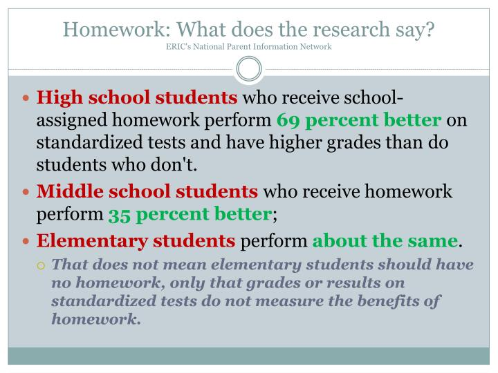 Homework: What does the research say?