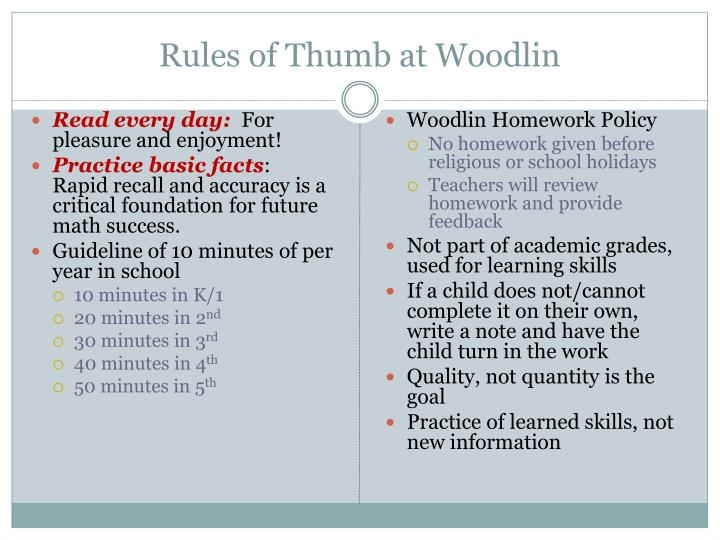 Rules of Thumb at Woodlin