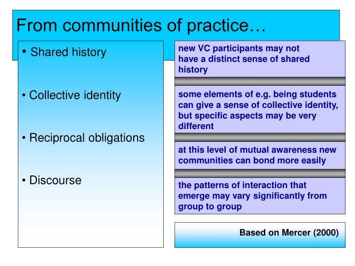 From communities of practice…