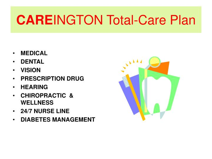 Care ington total care plan