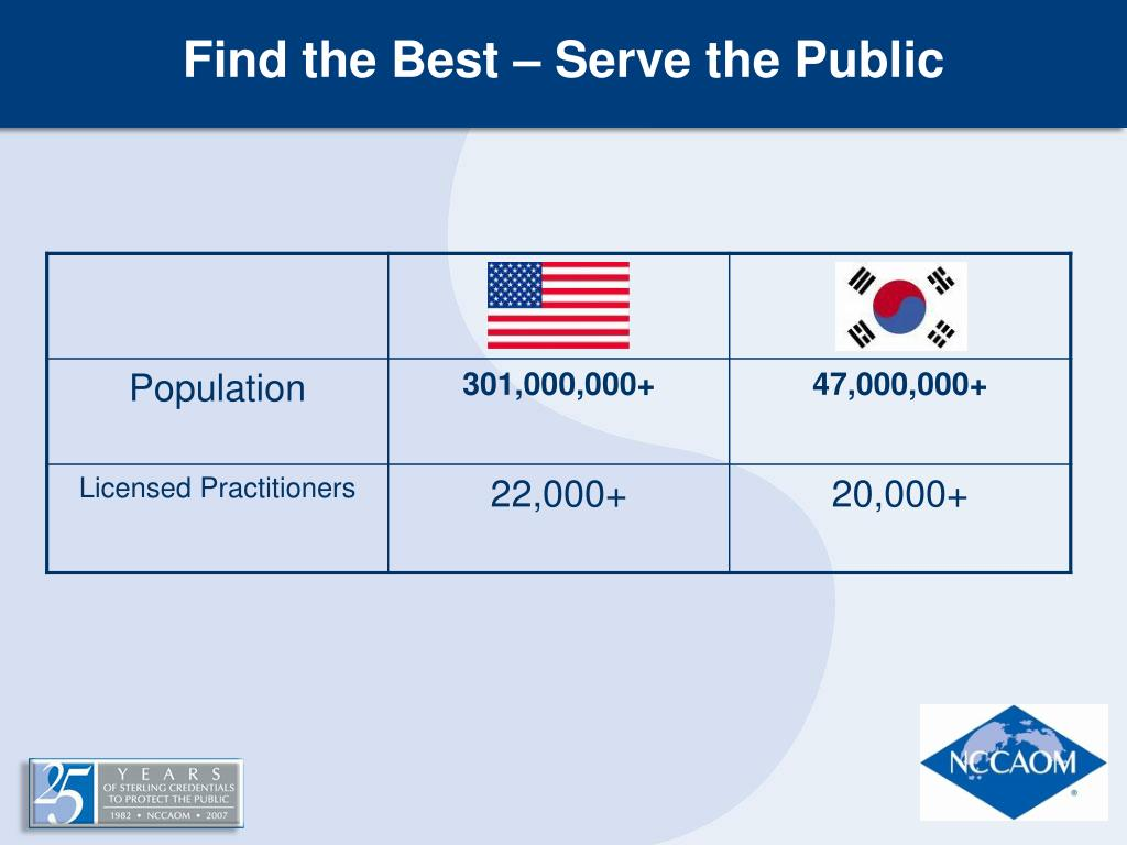 Find the Best – Serve the Public