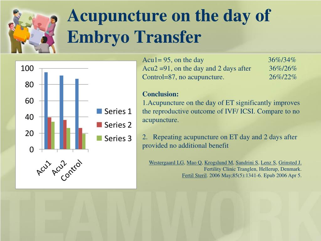 Acupuncture on the day of Embryo Transfer