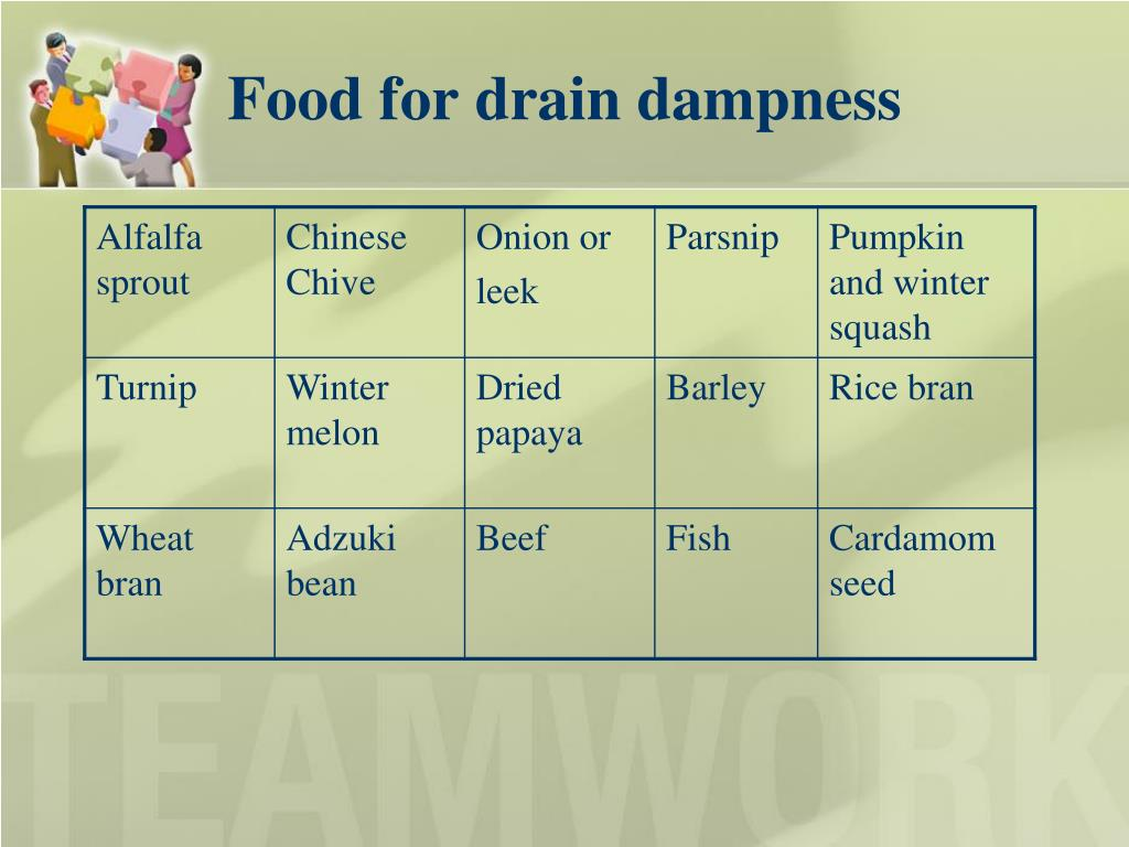 Food for drain dampness