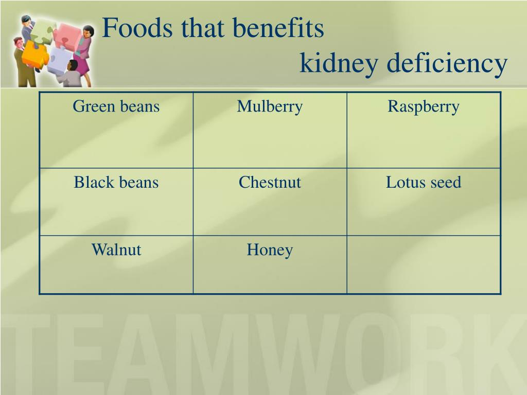 Foods that benefits