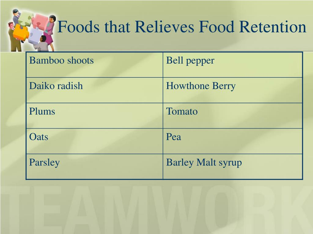 Foods that Relieves Food Retention