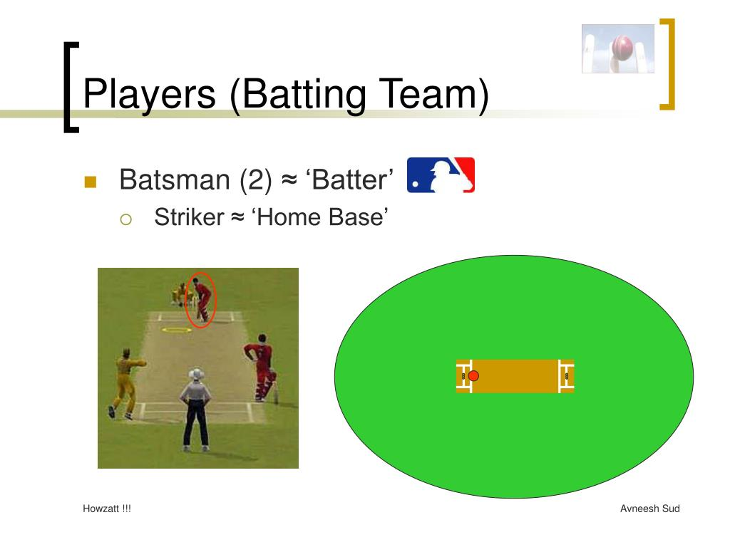 Players (Batting Team)