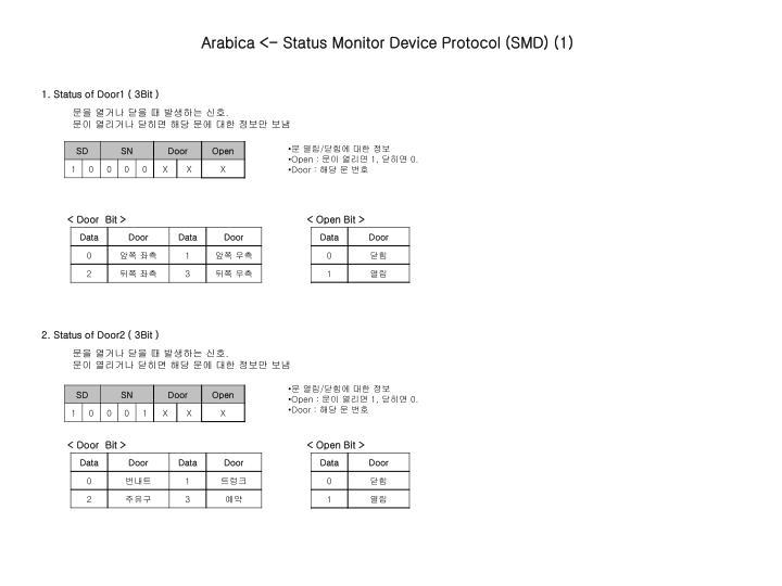 Arabica <- Status Monitor Device Protocol (SMD) (1)