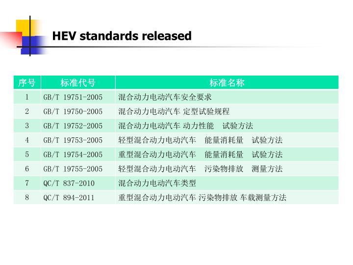 HEV standards released