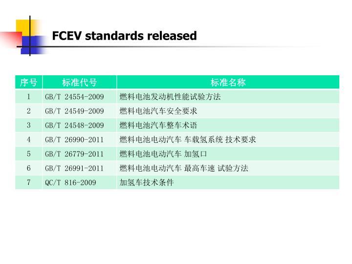 FCEV standards released