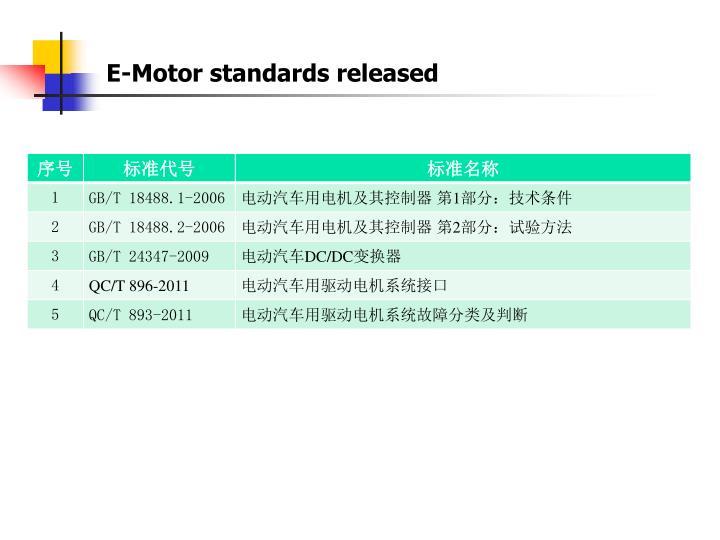 E-Motor standards released