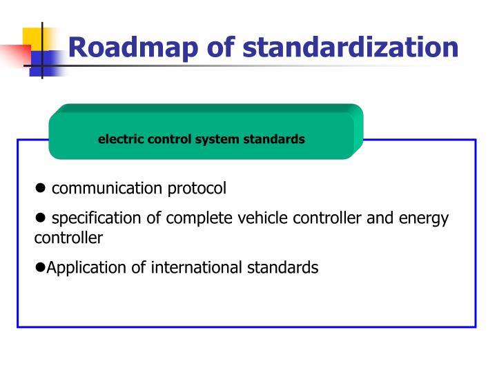 Roadmap of standardization