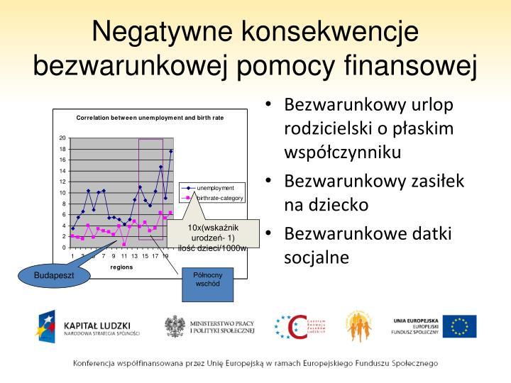 Negatywne konsekwencje bezwarunkowej pomocy finansowej