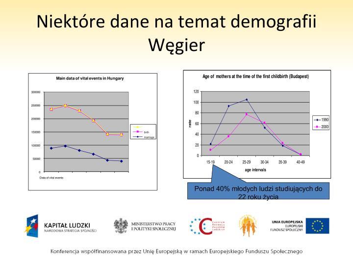 Niektóre dane na temat demografii Węgier