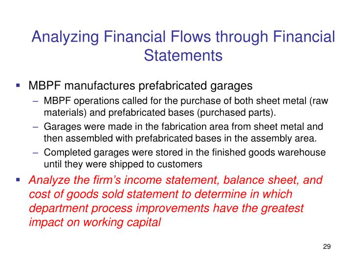 Analyzing Financial Flows through Financial Statements