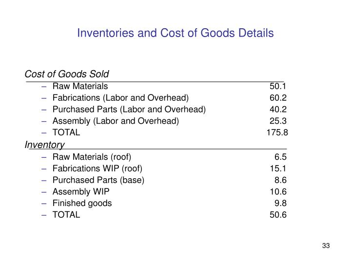 Inventories and Cost of Goods Details