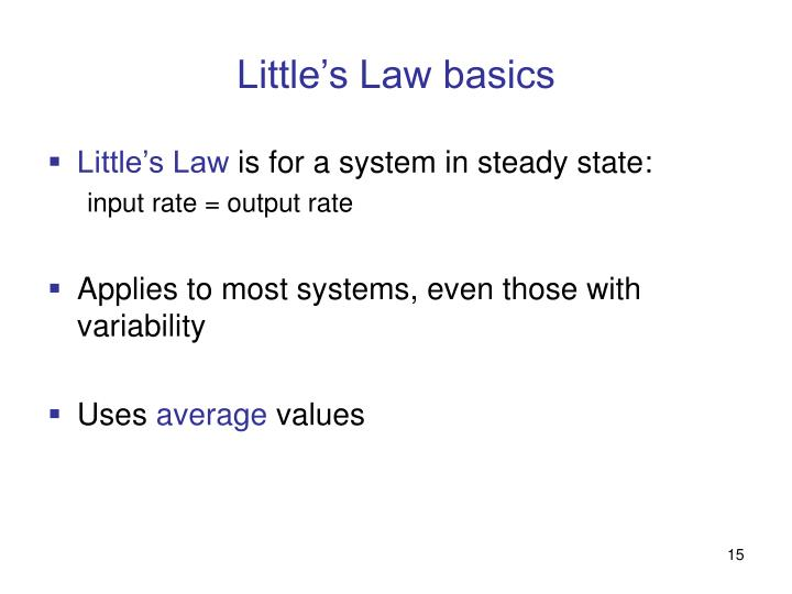 Little's Law basics