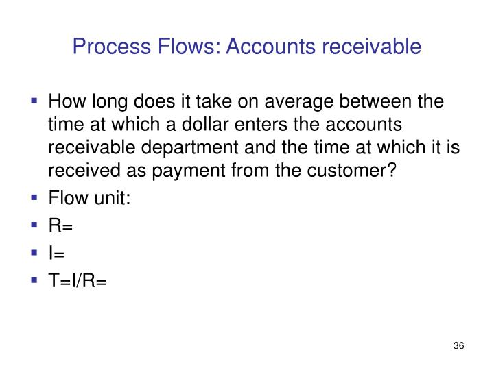 Process Flows: Accounts receivable