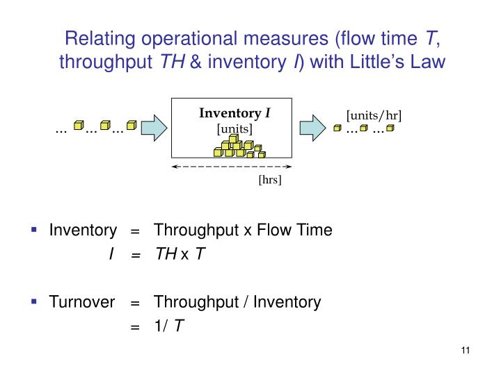 Relating operational measures (flow time