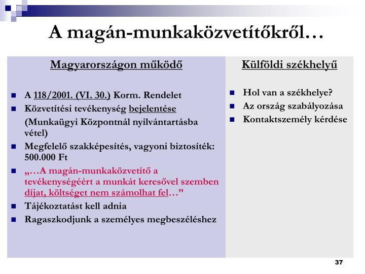 Magyarországon működő