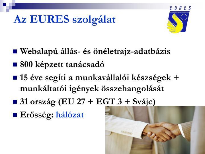 Az EURES szolgálat