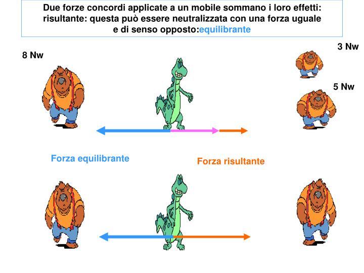 Due forze concordi applicate a un mobile sommano i loro effetti: