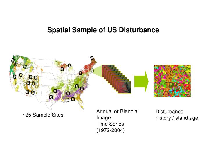 Spatial Sample of US Disturbance