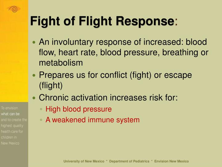 Fight of Flight Response