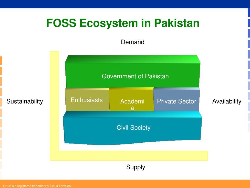FOSS Ecosystem in Pakistan